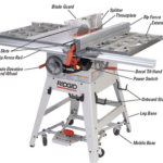 Tricks About Table Saw